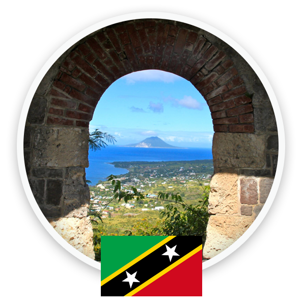 Akros Global - St. Kitts Citizenship